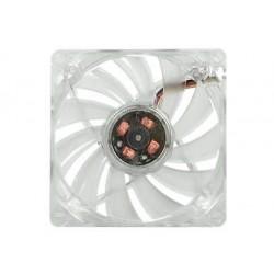 Ventilateur de boitier 8 cm